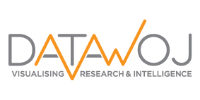 Datawoj Ltd